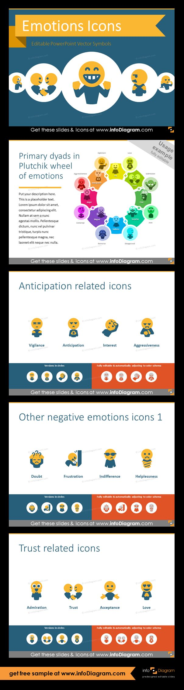 Collection of human feelings and emotions list symbols and diagrams for HR, psychology, coaching, soft-skills training applications. Fully editable style. Size and colors easy to adjust using PowerPoint editor. Chart example - primary dyads in Plutchik wheel of emotions; anticipation icons - vigilance, anticipation, interest, aggressiveness; negative emotions - doubt, frustration, indifference, helplessness; trust - admiration, trust, acceptance, love.