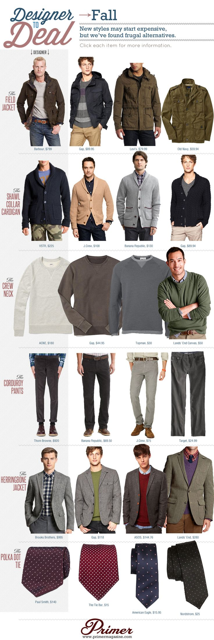 Designer to Deal: Fall | Primer More price friendly versions of great styles.Fall Style, Mens Fashion Fall Essentials, Price Point, Fall Fashion Men, Men Fashion, Men'S Fashion, Items Dependent, Men Fall Outfits Menswear, Men Fall Fashion