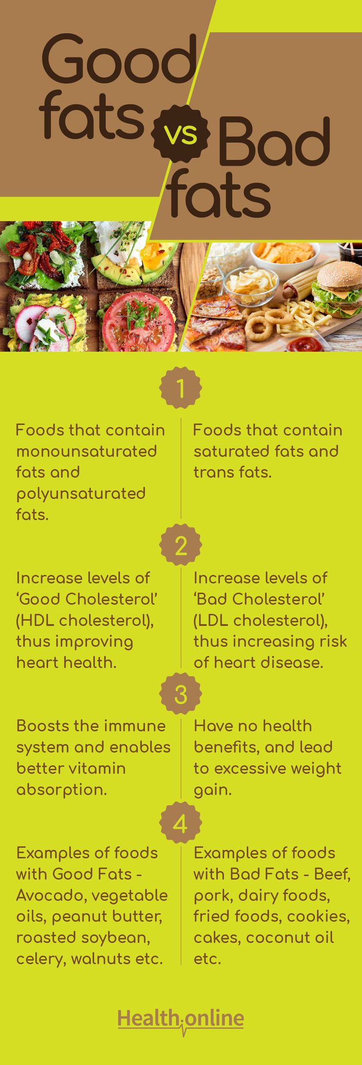 56 Best Diet Nutrition Images On Pinterest Diet Impala And