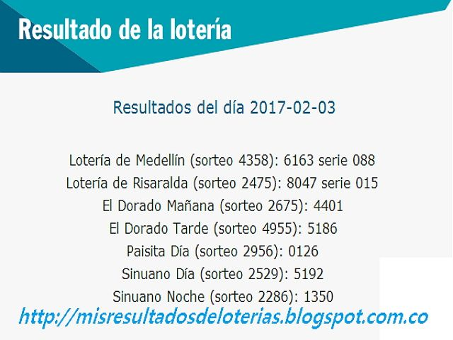Resultado de la Lotería: Loterias de Hoy - Resultados diarios de la Lotería...