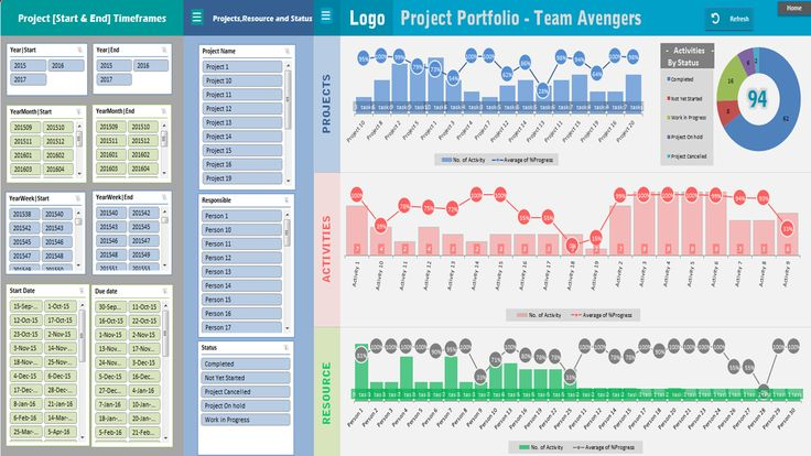 Project Portfolio Dashboard Template - ANALYSISTABS - Innovating Awesome Tools for Data Analysis!