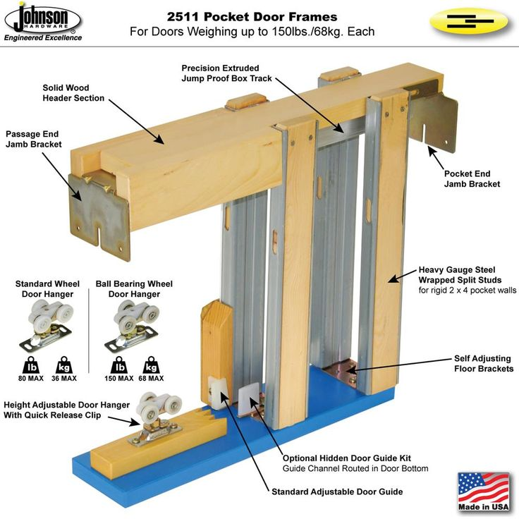 Johnsonhardware.com-Sliding-Folding-Pocket-Door-Hardware. Johnson Hardware 2511 Pocket Door Frame