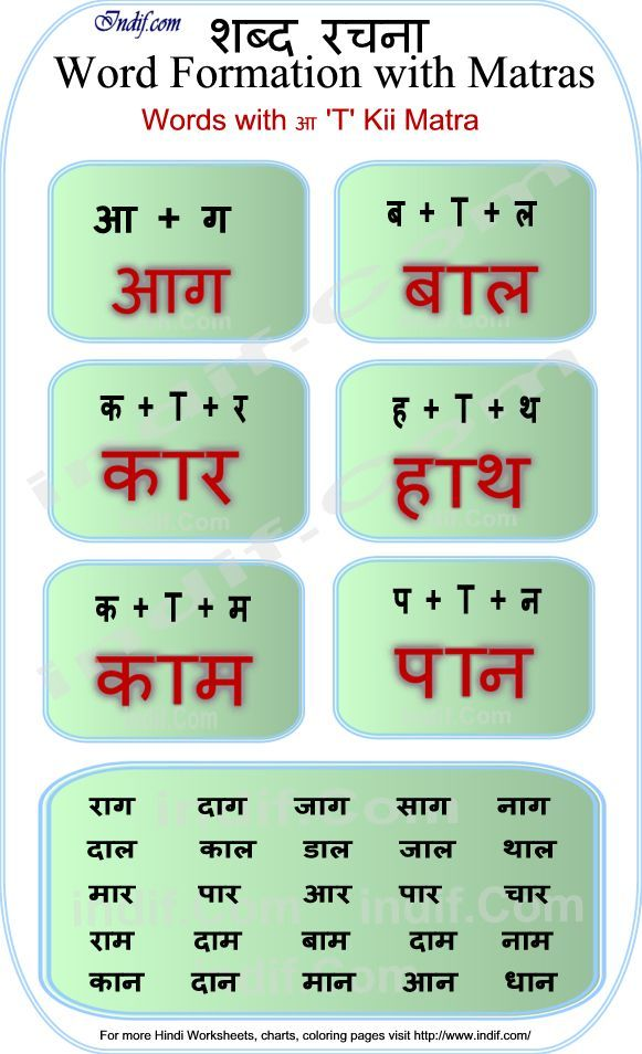 5 letter words starting with ka words with आ ki matra reading 26826 | 2aaa68e317c185620b157d1ec4665f1a word formation matra
