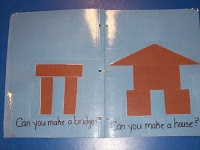 Learning and Teaching With Preschoolers: Math Rich Preschool Classroom Environment Part 2