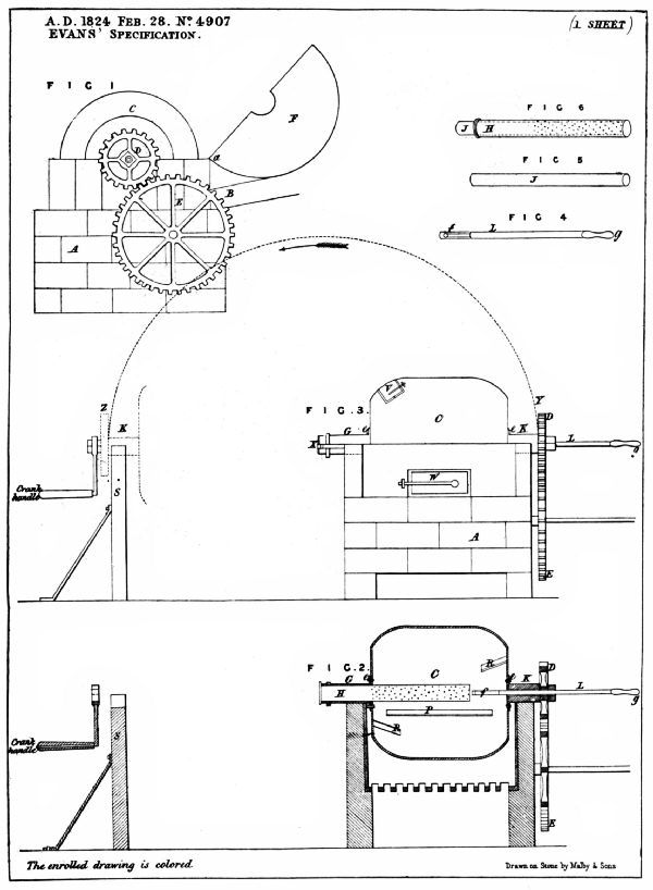 FIRST ENGLISH COMMERCIAL COFFEE-ROASTER PATENT, 1824 Fig. 1—End elevation. Fig. 2—Front sectional view. Fig. 3—Front elevation, showing how the roasting cylinder was turned completely over to empty. Fig. 4—The examiner, or trier. Fig. 5—Tube (J) to be inserted in H of Fig. 6 to prevent escape of aroma