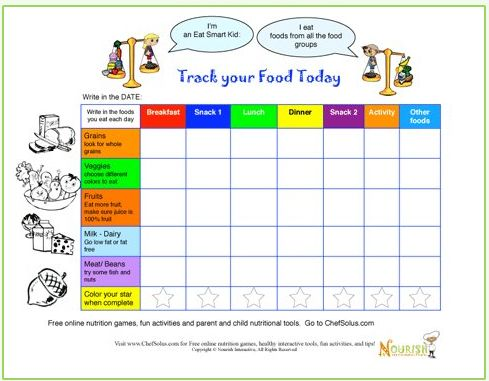 Daily Food Content Tracking Sheet - Printable