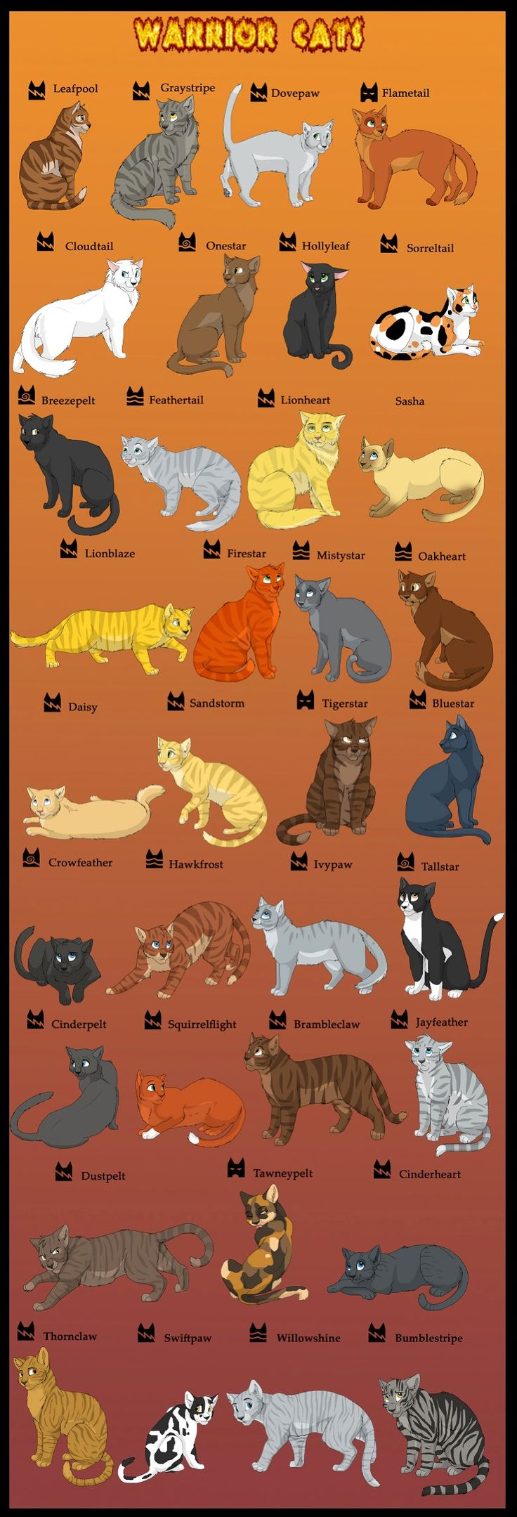 Wow... You never realize how many Warrior Cats there are until they're drawn on one huge picture! And these aren't even half the characters....