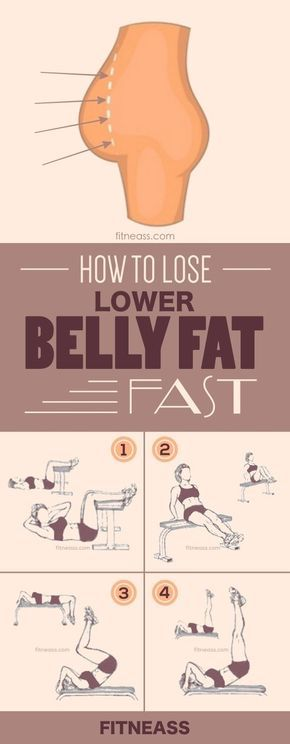 The Workout, Diet And Mindset You Need To Lose Lower Belly Fat Fast