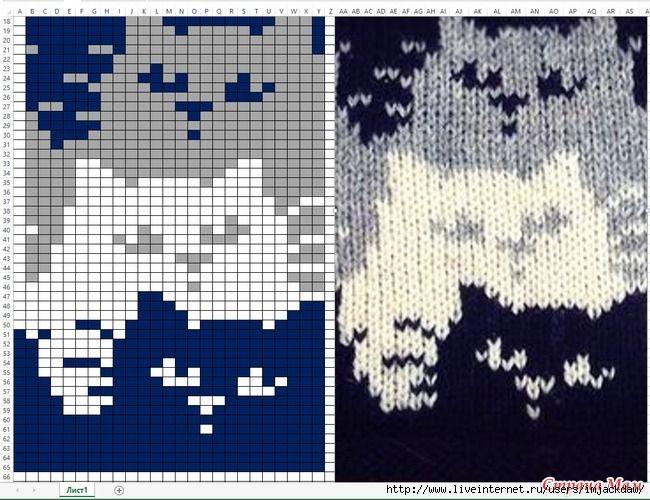 Джемпер с котами. Обсуждение на LiveInternet - Российский Сервис Онлайн-Дневников