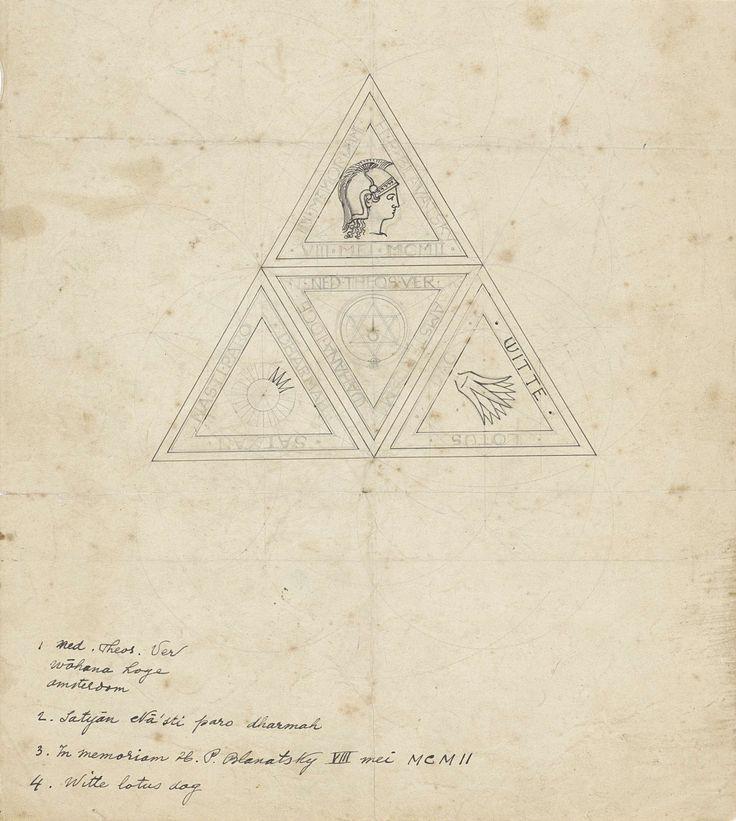 Mathieu Lauweriks | Ontwerp voor een vignet van de Theosofische Vereeniging te Amsterdam, Mathieu Lauweriks, 1874 - 1932 |