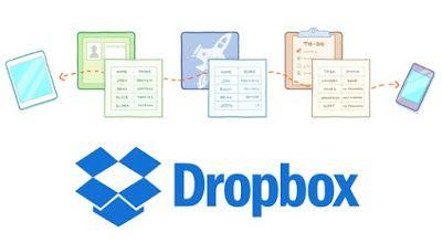 Dropbox APK Latest V3.0.6.2 | ANDROID