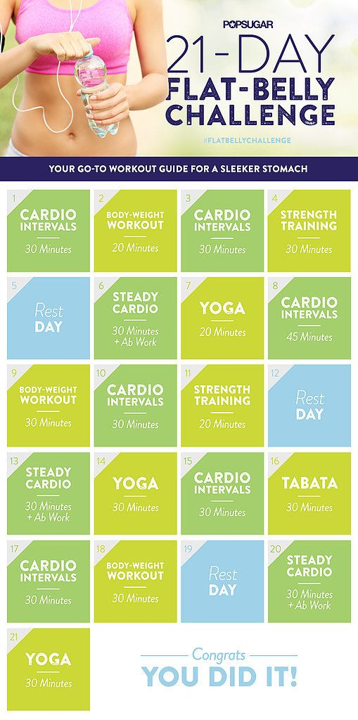 21-Day Flat-Belly Challenge - love all these challenges in 2015