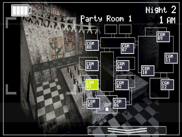 Party room 1 fnaf2 map pinterest parties for 1 2 3 4 all the ladies on the floor