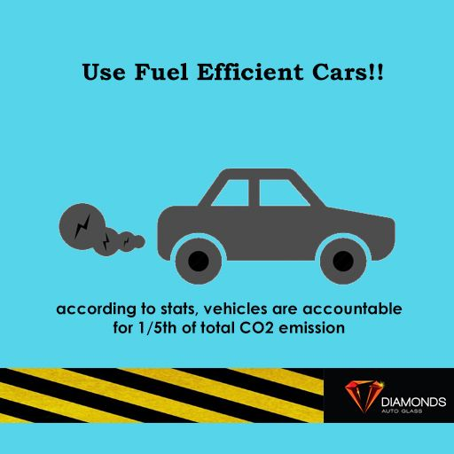 Fuel Efficient cars mean lesser use of fuel; which lowers slower pace of emission.