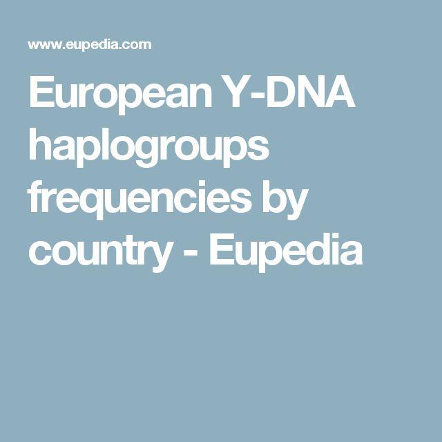 European Y-DNA haplogroups frequencies by country - Eupedia