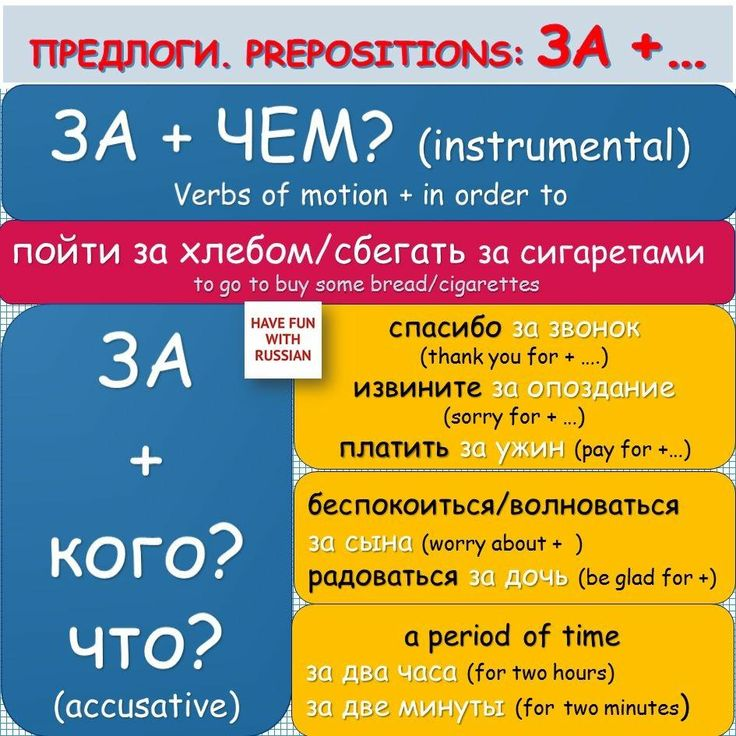 Regularly updated article for new pictures about Russian grammar. Many useful pictures for easy understanding Russian grammar. [toc]