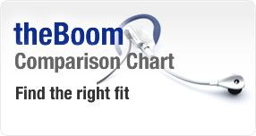 theBoom Comparison Chart
