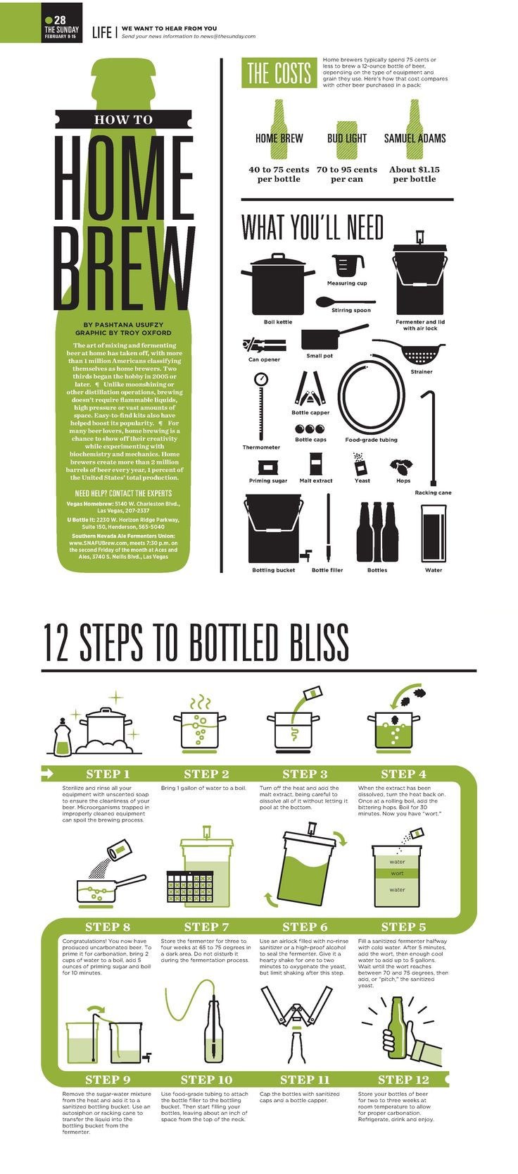 I prefer full boils, but if you dont have the equipment or space this is fine... How to home brew your own #beer. More