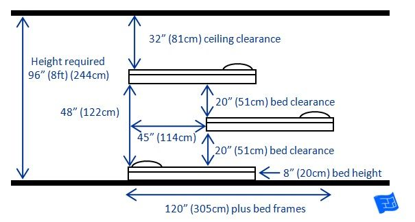 3 Built In Bunk Beds In An Overlapping Design To Fit In 8ft 244cm