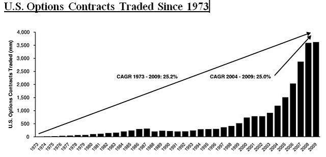 Binary options tradeking