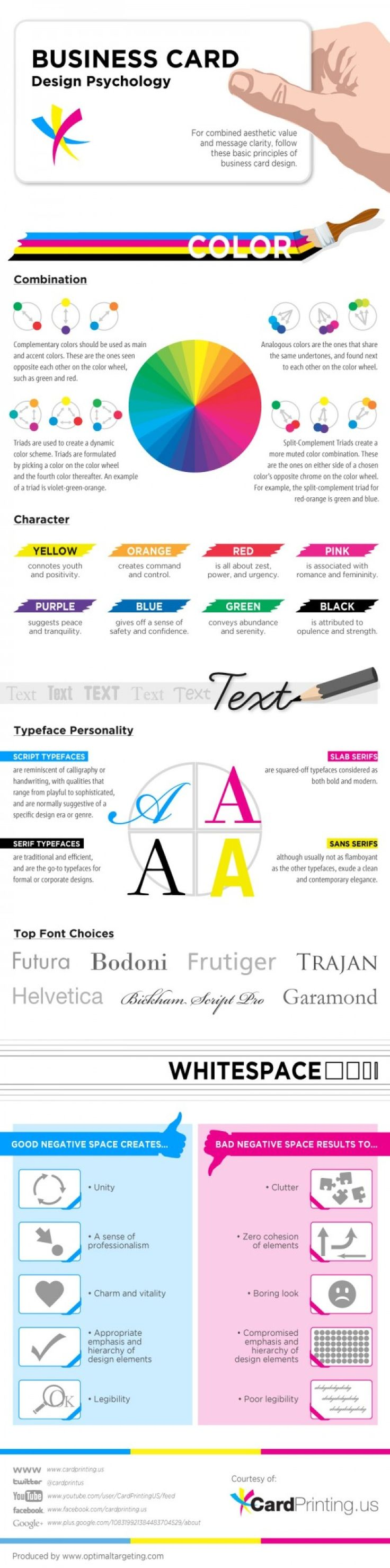 Some useful tips on colour, font and layout. I will refer back to this when I have decided on fashion label and audience.