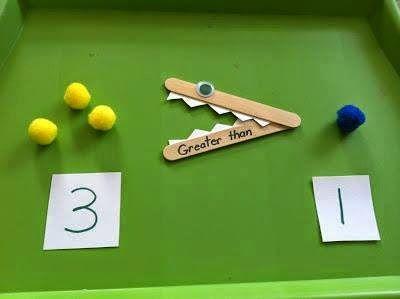 """""""Παίζω και μαθαίνω στην Ειδική Αγωγή"""" efibarlou.blogspot.gr: Αριθμοί και εποπτικό υλικό"""
