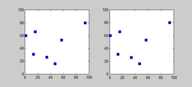 This illustrates the difference in computing speed needed to solve the traveling salesman problem,