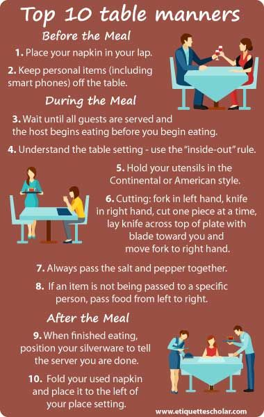 15 Essential Table Manners Rules