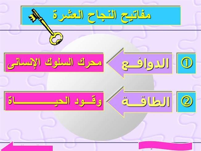 مفاتيح النجاح العشرة By Khairlaa Via Authorstream Books Presentation Map