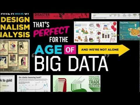 With New Tool, Visual.ly Wants To Replace PowerPoint With Infographics. Social Media --> goo.gl/8V1J6