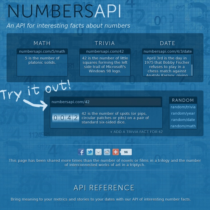 Numbers API. Pulls interesting facts about numbers and dates