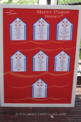 Tengerparti esküvő stílus, tengerész stílus, matróz stílus (ültető tábla)