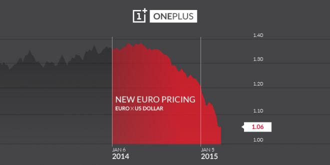 OnePlus One price rising in Europe due to bad exchange rates • Load the Game