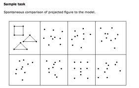 Reuven Feuerstein Instrumental Enrichment - Organisation of dots!