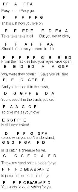 Pop Songs Flute Sheet Music | Grenade