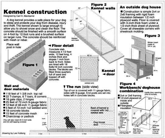 Building a Canine Kennel System by Gun Dog House Door Company