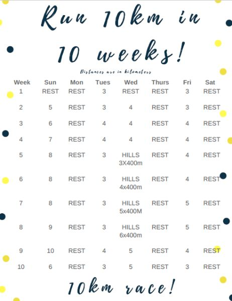 How to run 10km in 10 weeks (training plan included)