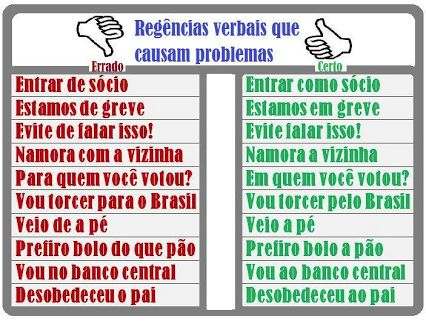 Regências verbais que causam problemas. #portugues #dicas #concursospublicos