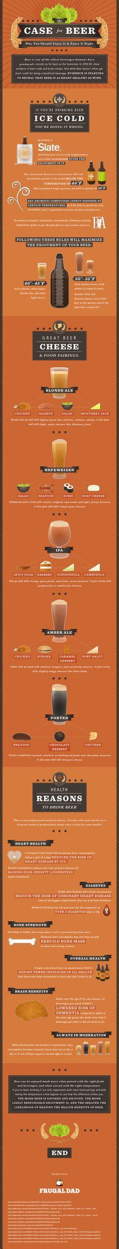 The Health Benefits of Drinking Beer, Infographic
