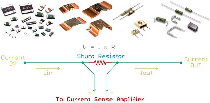 Current Sense Resistors Types Specifications Selection And Application Guide Resistors Senses Conductive Materials