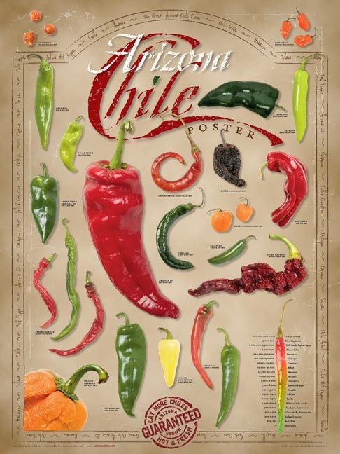 37 Best Chilli Pepper Decor Images On Pinterest Chili