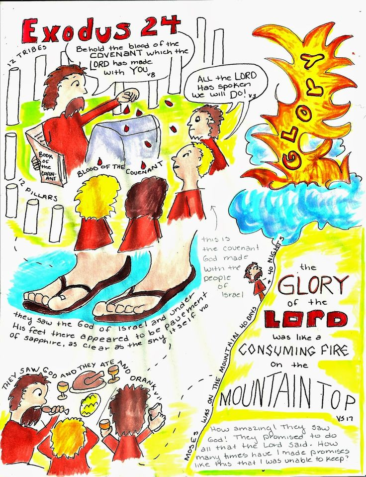 Doodle Through The Bible: Exodus 24  My Faith Art Journal entry for Good Morning Girls (GMG) Bible Study