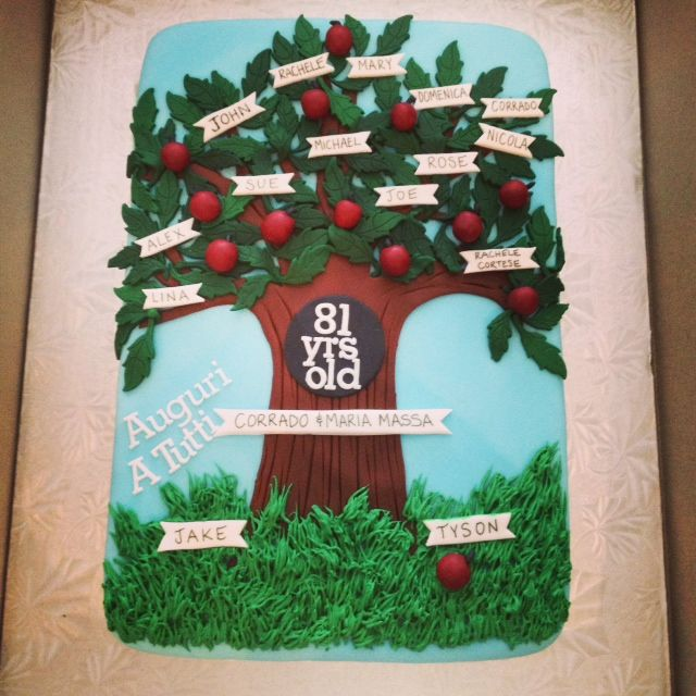 Family Tree Cake Edible Bliss Cakes Tree Cakes Family