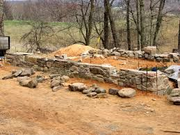 Log cabin foundation options google search homestead for Foundation options for cabins