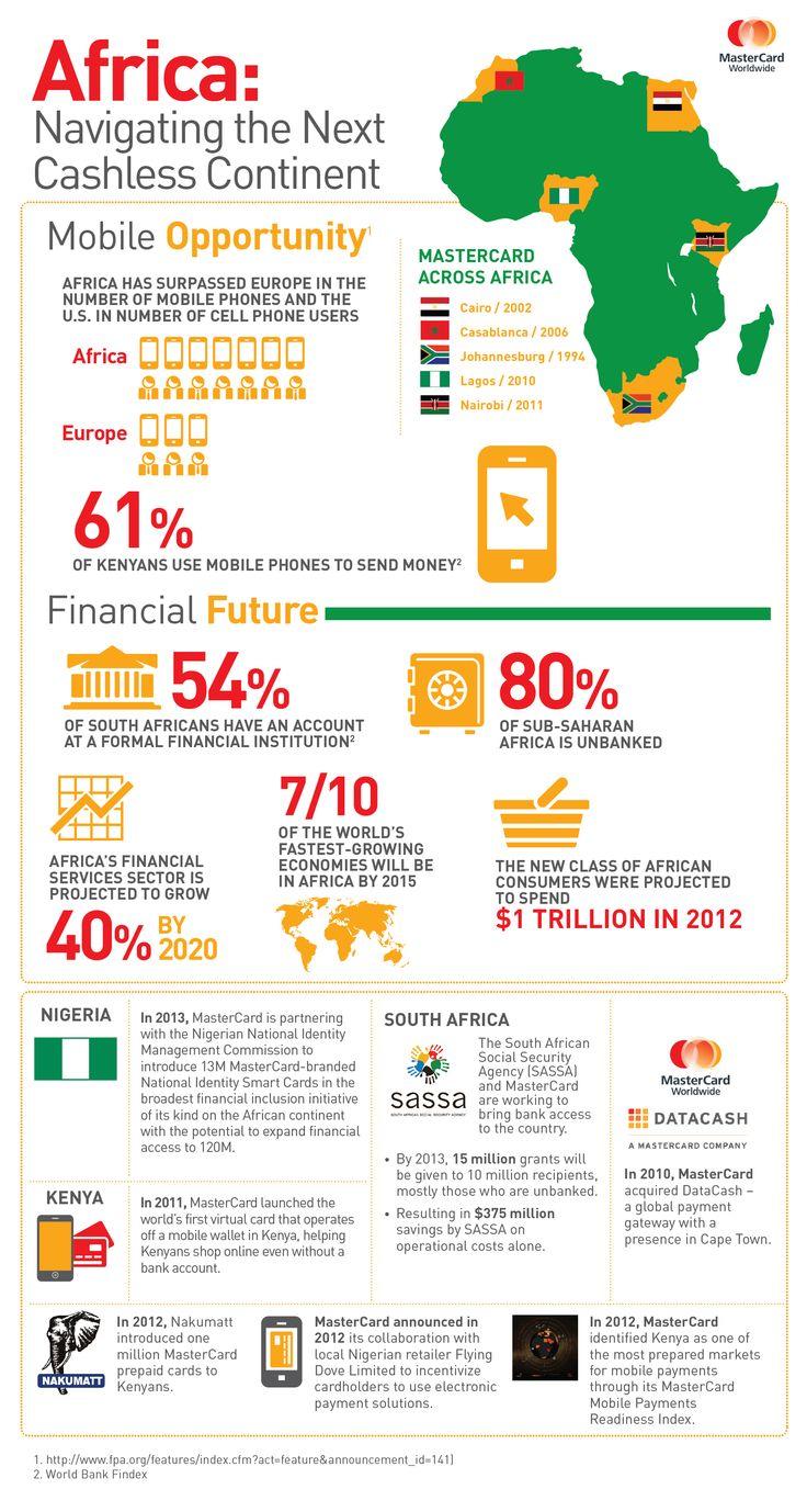 Navigating the next cashless continent (2013)