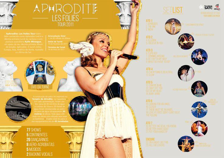 Infográfico - Aphrodite: Les Folies Tour - Yuri Gomes - SATC