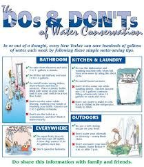 water conservation posters