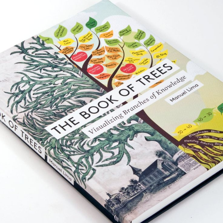 "Manuel Lima's ""The Book of Trees"" hones in the visual use of one of the most primordial forms: trees"