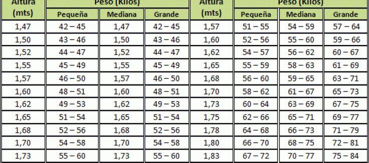 Esta tabla te indicará la medida que deberás tener según tu peso; mira cuanto debes medir aquí | Ideas creativas, Decoración de Interiores…
