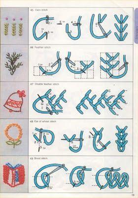 http://www.cosascositasycosotasconmesh.com/2010/10/puntos-para-bordar-mano.html